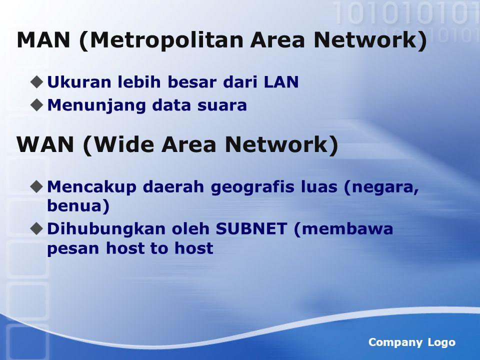 MAN (Metropolitan Area Network)  Ukuran lebih besar dari LAN  Menunjang data suara Company Logo WAN (Wide Area Network)  Mencakup daerah geografis