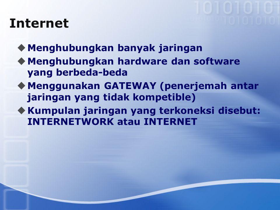 Internet  Menghubungkan banyak jaringan  Menghubungkan hardware dan software yang berbeda-beda  Menggunakan GATEWAY (penerjemah antar jaringan yang