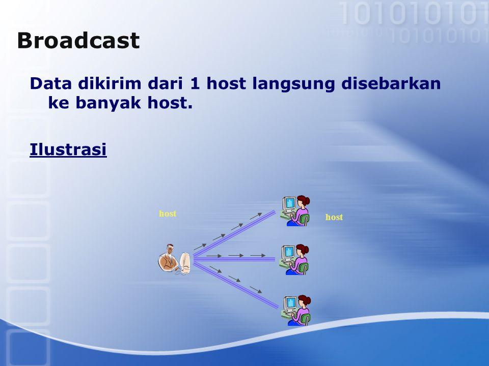 Broadcast Data dikirim dari 1 host langsung disebarkan ke banyak host. Ilustrasi host