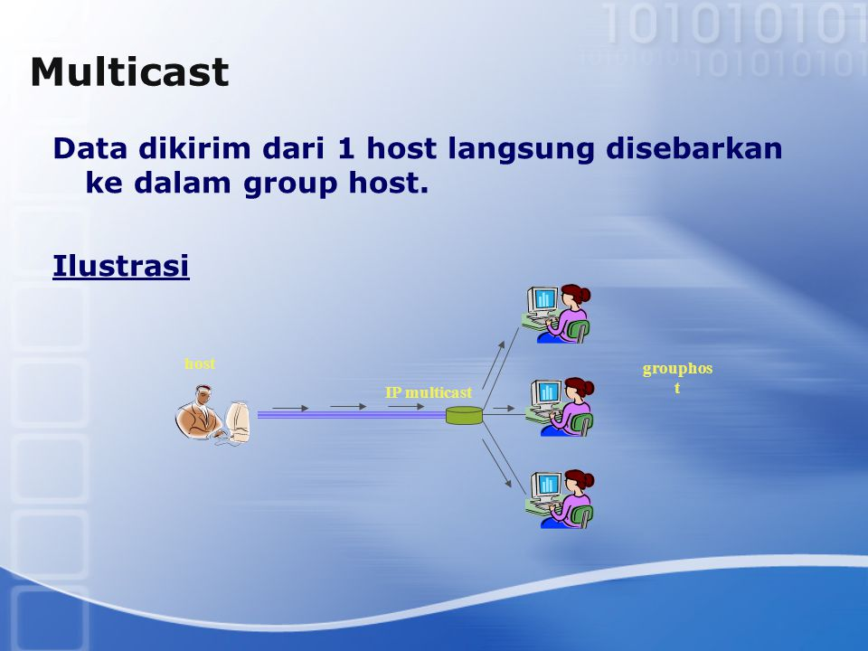 Multicast Data dikirim dari 1 host langsung disebarkan ke dalam group host. Ilustrasi host grouphos t IP multicast