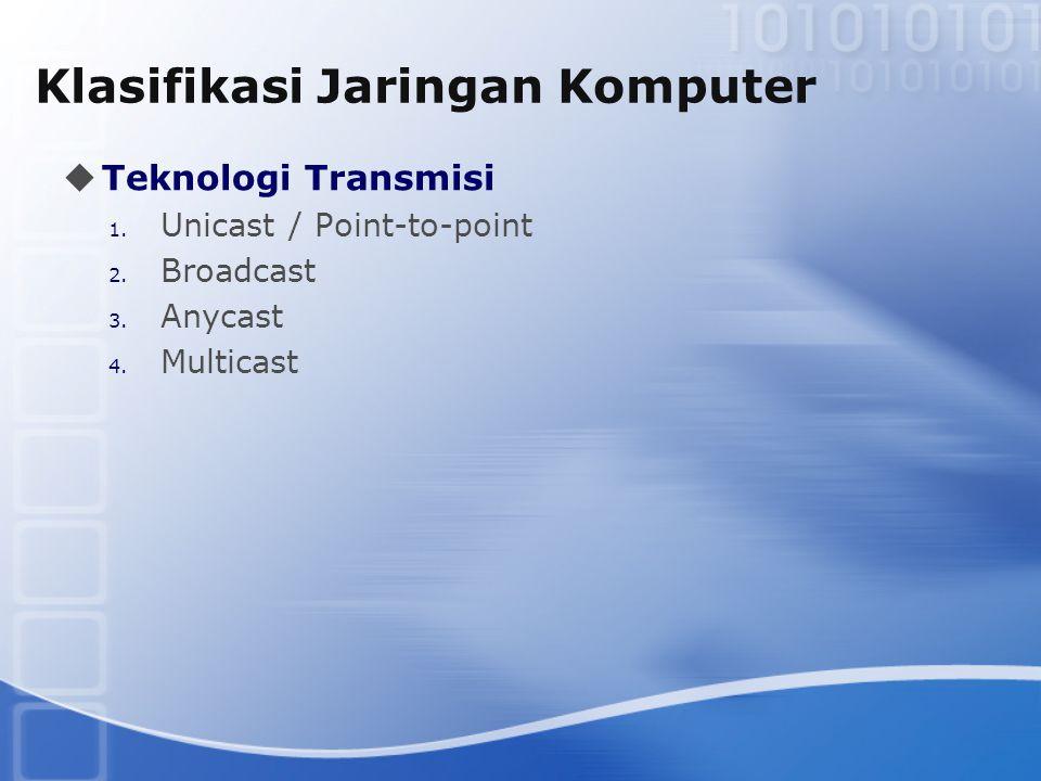 Klasifikasi Jaringan Komputer  Teknologi Transmisi 1. Unicast / Point-to-point 2. Broadcast 3. Anycast 4. Multicast
