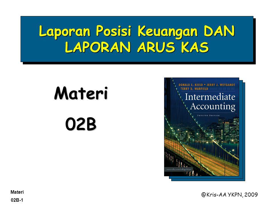 Materi 02B-1 @Kris-AA YKPN, 2009 Laporan Posisi Keuangan DAN LAPORAN ARUS KAS Materi02B