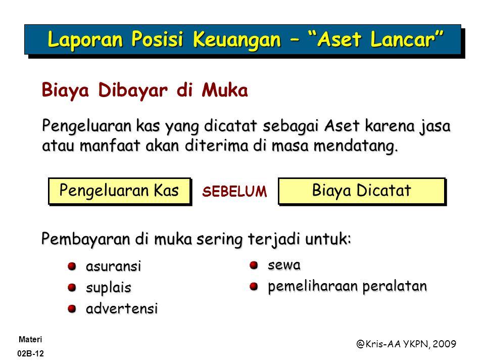 Materi 02B-12 @Kris-AA YKPN, 2009 Pengeluaran kas yang dicatat sebagai Aset karena jasa atau manfaat akan diterima di masa mendatang.