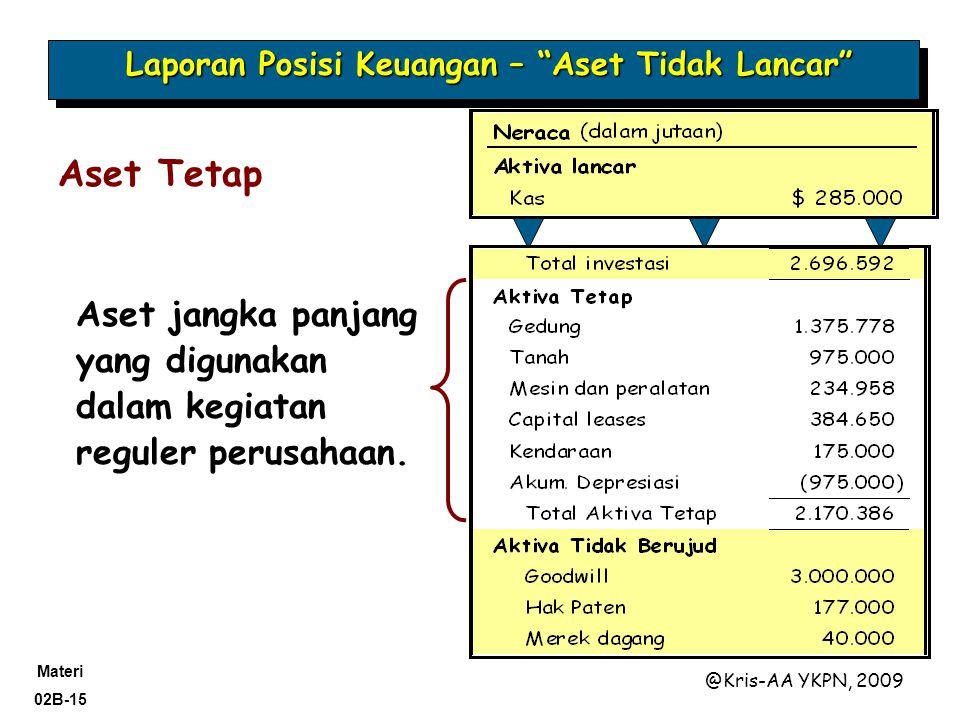 Materi 02B-15 @Kris-AA YKPN, 2009 Aset Tetap Aset jangka panjang yang digunakan dalam kegiatan reguler perusahaan.