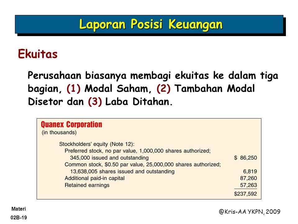 Materi 02B-19 @Kris-AA YKPN, 2009 Perusahaan biasanya membagi ekuitas ke dalam tiga bagian, (1) Modal Saham, (2) Tambahan Modal Disetor dan (3) Laba Ditahan.