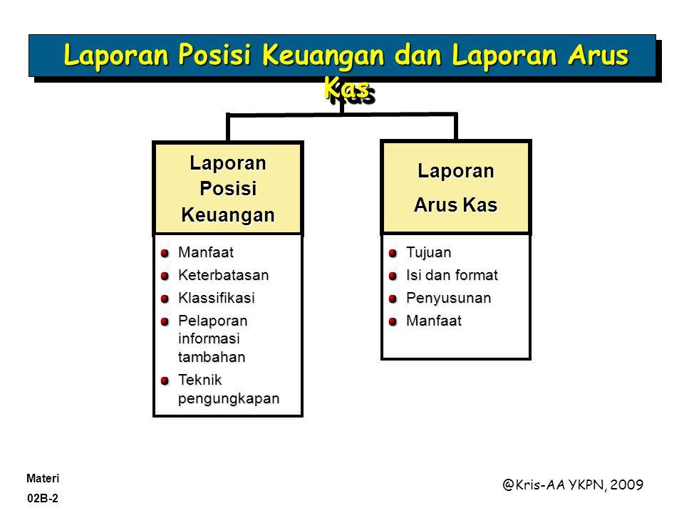 Materi 02B-13 @Kris-AA YKPN, 2009 Umumnya terdiri atas 4 kategori:Sekuritas Aset tetap Dana khusus Perusahaan afiliasi Perusahaan afiliasi.
