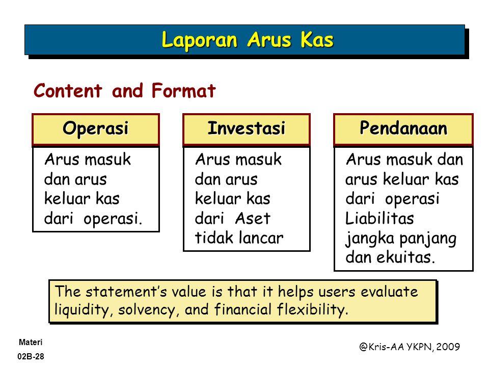 Materi 02B-28 @Kris-AA YKPN, 2009 Content and Format OperasiOperasi Arus masuk dan arus keluar kas dari operasi.