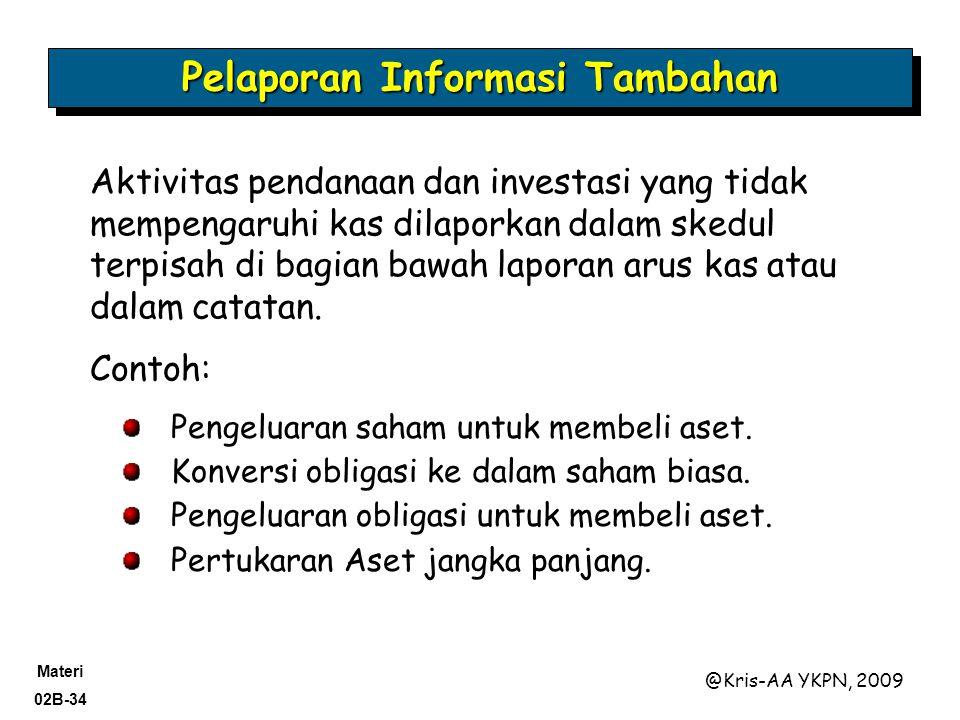Materi 02B-34 @Kris-AA YKPN, 2009 Pengeluaran saham untuk membeli aset.