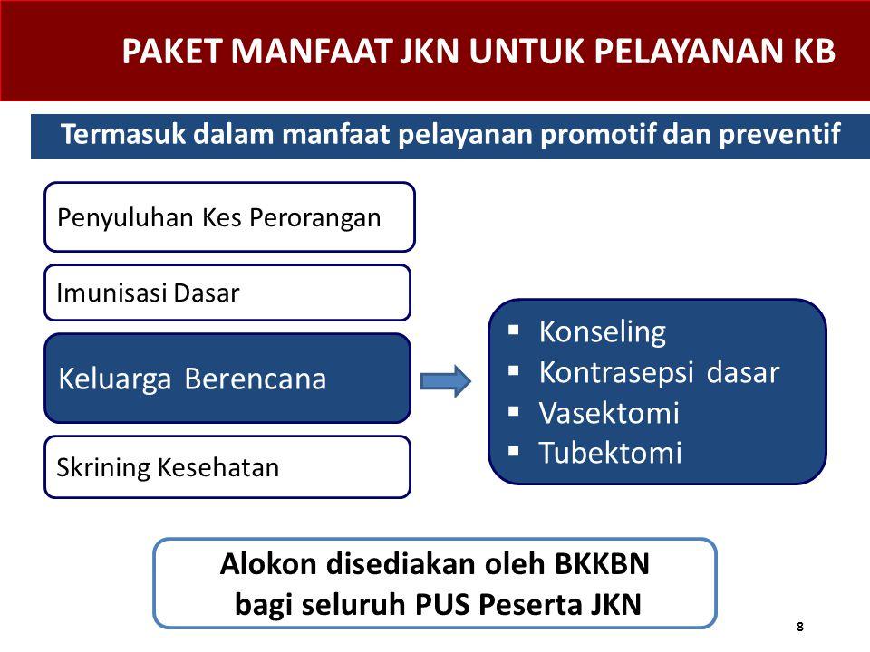 Termasuk dalam manfaat pelayanan promotif dan preventif PAKET MANFAAT JKN UNTUK PELAYANAN KB Penyuluhan Kes Perorangan Imunisasi Dasar Keluarga Berenc