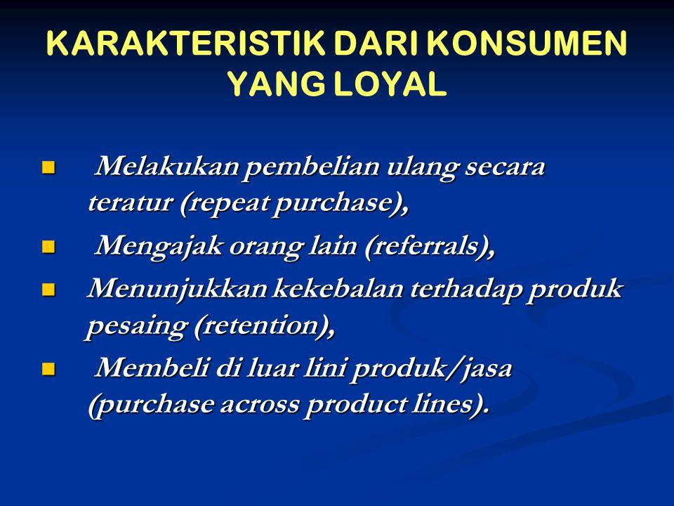 KARAKTERISTIK DARI KONSUMEN YANG LOYAL Melakukan pembelian ulang secara teratur (repeat purchase), Melakukan pembelian ulang secara teratur (repeat pu