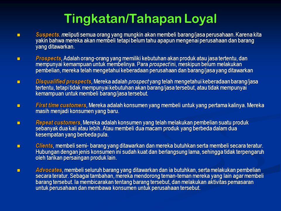 Tingkatan/Tahapan Loyal Suspects. m eliputi semua orang yang mungkin akan membeli barang/jasa perusahaan. Karena kita yakin bahwa mereka akan membeli