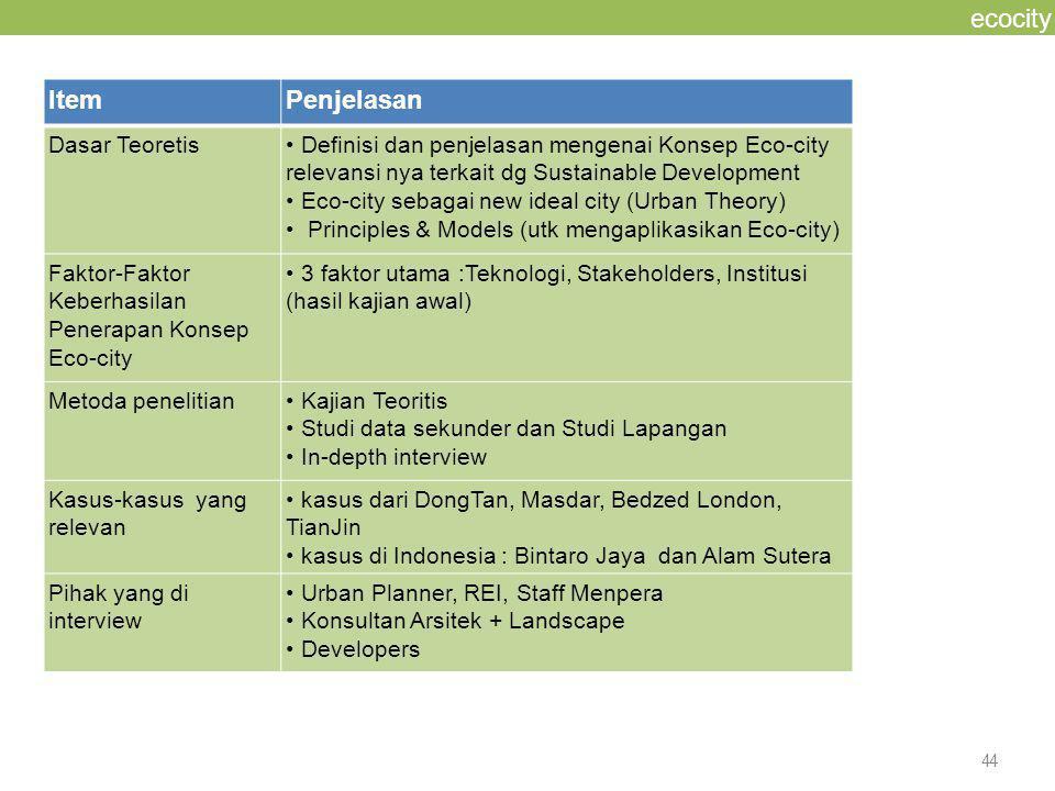 4 ecocity ItemPenjelasan Dasar Teoretis Definisi dan penjelasan mengenai Konsep Eco-city relevansi nya terkait dg Sustainable Development Eco-city seb