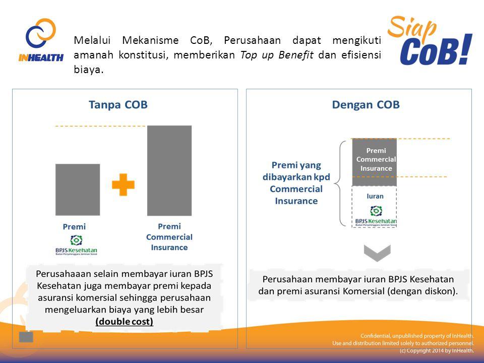 Melalui Mekanisme CoB, Perusahaan dapat mengikuti amanah konstitusi, memberikan Top up Benefit dan efisiensi biaya.