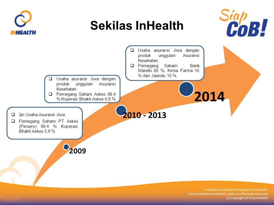 Sekilas InHealth 2009 2010 - 2013 2014  Ijin Usaha Asuransi Jiwa  Pemegang Saham PT Askes (Persero) 99,4 % Koperasi Bhakti Askes 0,6 %  Usaha asura