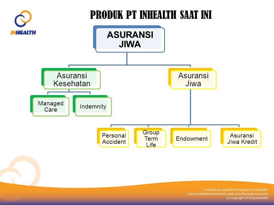 PRODUK PT INHEALTH SAAT INI ASURANSI JIWA Asuransi Kesehatan Managed Care Indemnity Asuransi Jiwa Personal Accident Group Term Life Endowment Asuransi