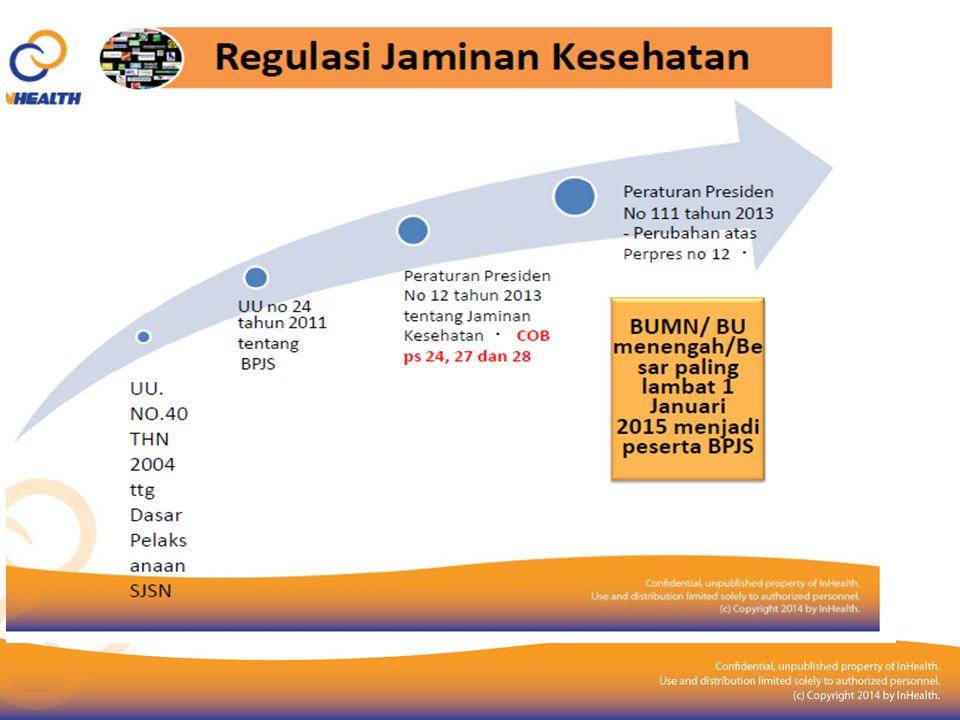 Sekilas InHealth 2009 2010 - 2013 2014  Ijin Usaha Asuransi Jiwa  Pemegang Saham PT Askes (Persero) 99,4 % Koperasi Bhakti Askes 0,6 %  Usaha asuransi Jiwa dengan produk unggulan Asuransi Kesehatan.