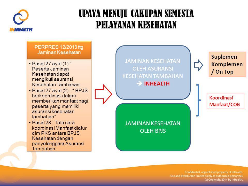Jaminan Kesehatan di Era SJSN Pilihan 1 : Hanya mengikuti jaminan yang diselenggarakan oleh BPJS Kesehatan.