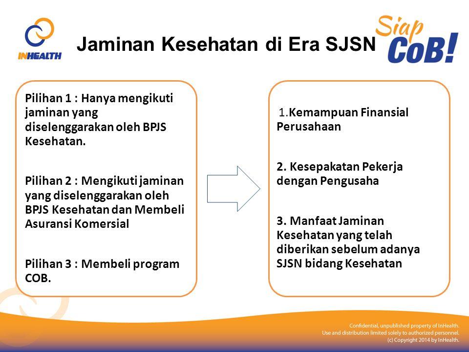 Jaminan Kesehatan di Era SJSN Pilihan 1 : Hanya mengikuti jaminan yang diselenggarakan oleh BPJS Kesehatan. Pilihan 2 : Mengikuti jaminan yang diselen