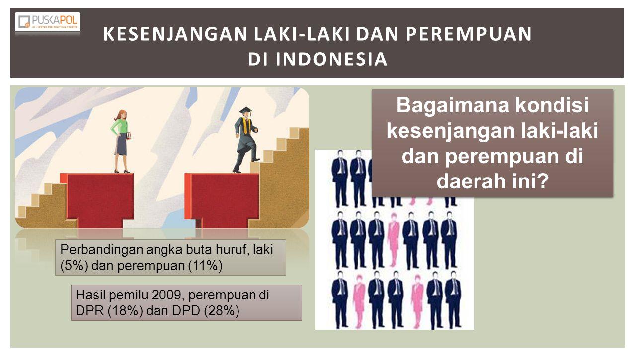 KESENJANGAN LAKI-LAKI DAN PEREMPUAN DI INDONESIA Bagaimana kondisi kesenjangan laki-laki dan perempuan di daerah ini? Perbandingan angka buta huruf, l