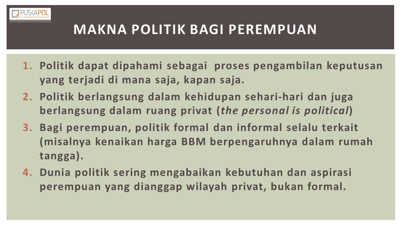 MAKNA POLITIK BAGI PEREMPUAN 1.Politik dapat dipahami sebagai proses pengambilan keputusan yang terjadi di mana saja, kapan saja. 2.Politik berlangsun