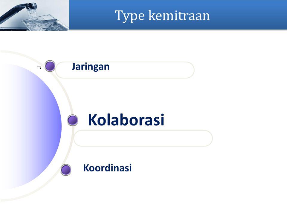 n Type kemitraan Jaringan Kolaborasi Koordinasi