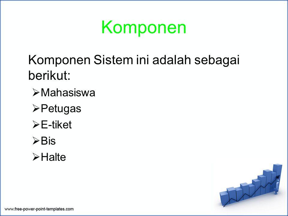 Komponen Komponen Sistem ini adalah sebagai berikut:  Mahasiswa  Petugas  E-tiket  Bis  Halte