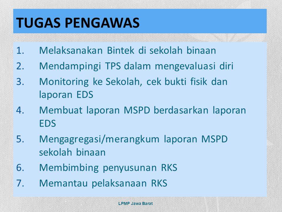 TUGAS PENGAWAS 1.Melaksanakan Bintek di sekolah binaan 2.Mendampingi TPS dalam mengevaluasi diri 3.Monitoring ke Sekolah, cek bukti fisik dan laporan