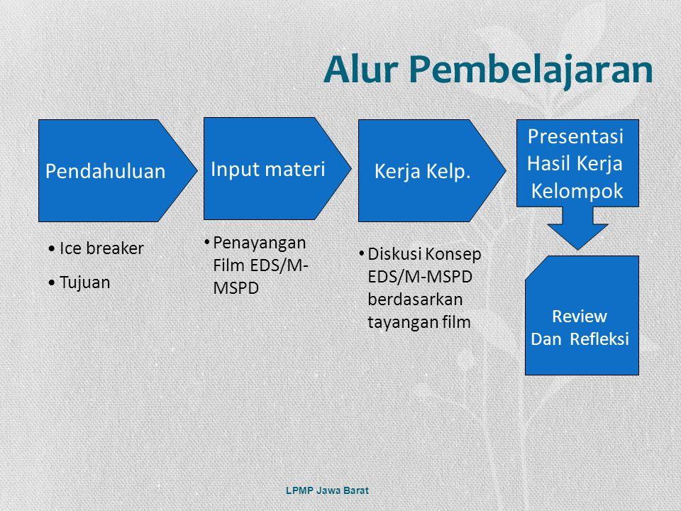 Alur Pembelajaran PendahuluanKerja Kelp. Presentasi Hasil Kerja Kelompok Review Dan Refleksi Ice breaker Tujuan Penayangan Film EDS/M- MSPD Input mate