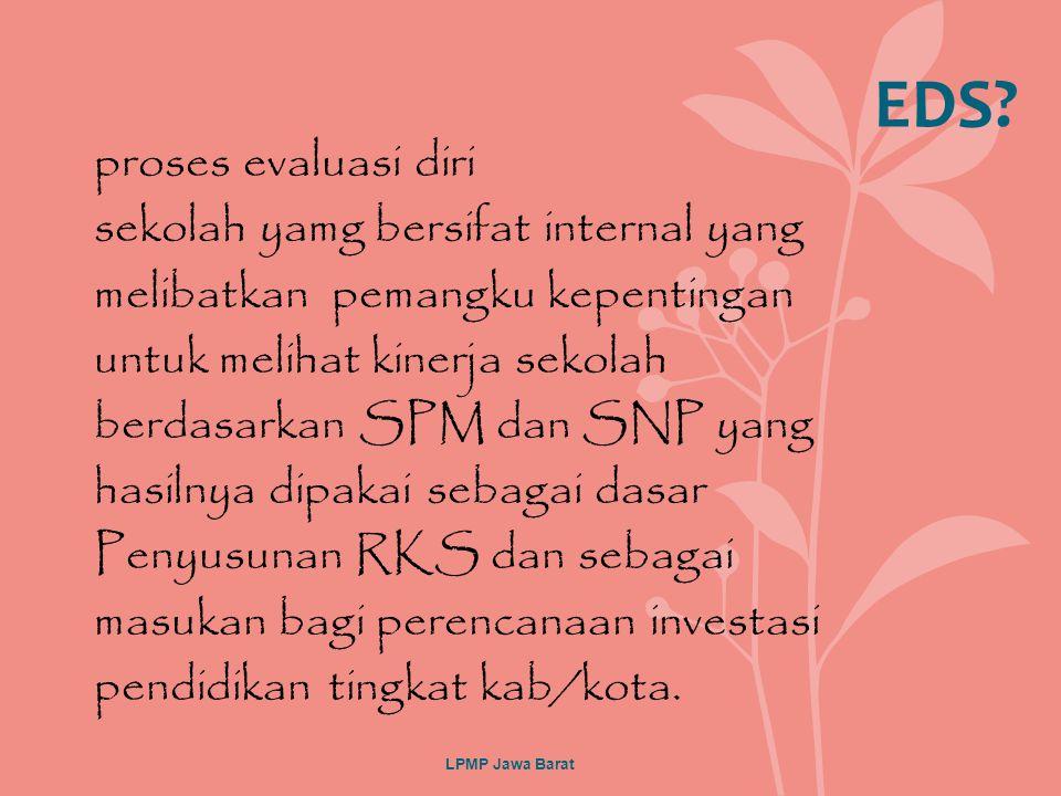 TAHAP-TAHAP KEGIATAN EDS BERKELANJUTAN DI SEKOLAH 1.Bentuk TPS 2.Sosialisai kepada warga sekolah ( guru, komite, dan wali murid ) 3.Bentuk Sub TPS (Pembagian tugas perstandar) 4.Melaksanakan Evaluasi Diri Sekolah 5.Membuat laporan EDS 6.Menyusun RKS tahunan dan jangka menengah berdasarkan laporan EDS 7.RKS dimasukkan ke dalam RAPBS sesuai kondisi dana yang tersedia 8.Pelaksanaan RKS yang telah disepakati LPMP Jawa Barat