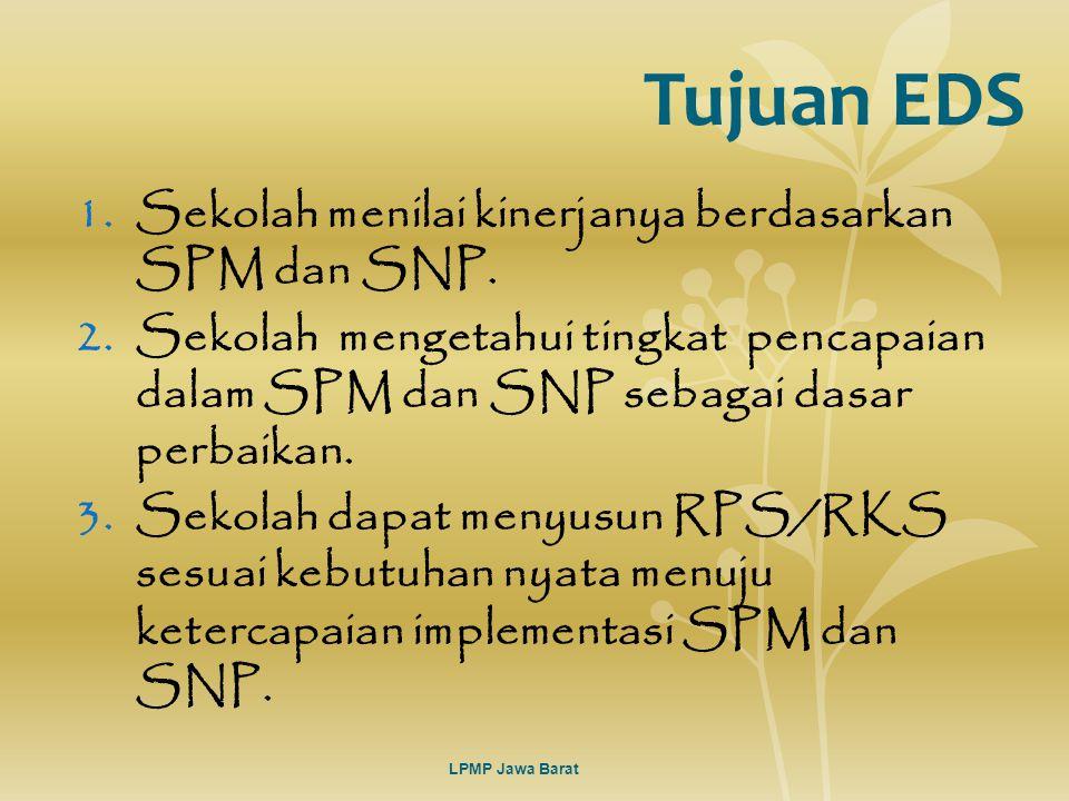 Tujuan EDS 1.Sekolah menilai kinerjanya berdasarkan SPM dan SNP. 2.Sekolah mengetahui tingkat pencapaian dalam SPM dan SNP sebagai dasar perbaikan. 3.