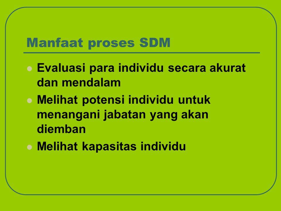 Manfaat proses SDM Evaluasi para individu secara akurat dan mendalam Melihat potensi individu untuk menangani jabatan yang akan diemban Melihat kapasi