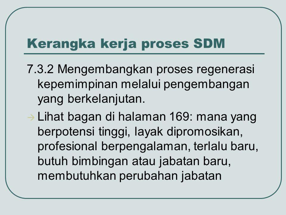 Kerangka kerja proses SDM 7.3.2 Mengembangkan proses regenerasi kepemimpinan melalui pengembangan yang berkelanjutan.  Lihat bagan di halaman 169: ma