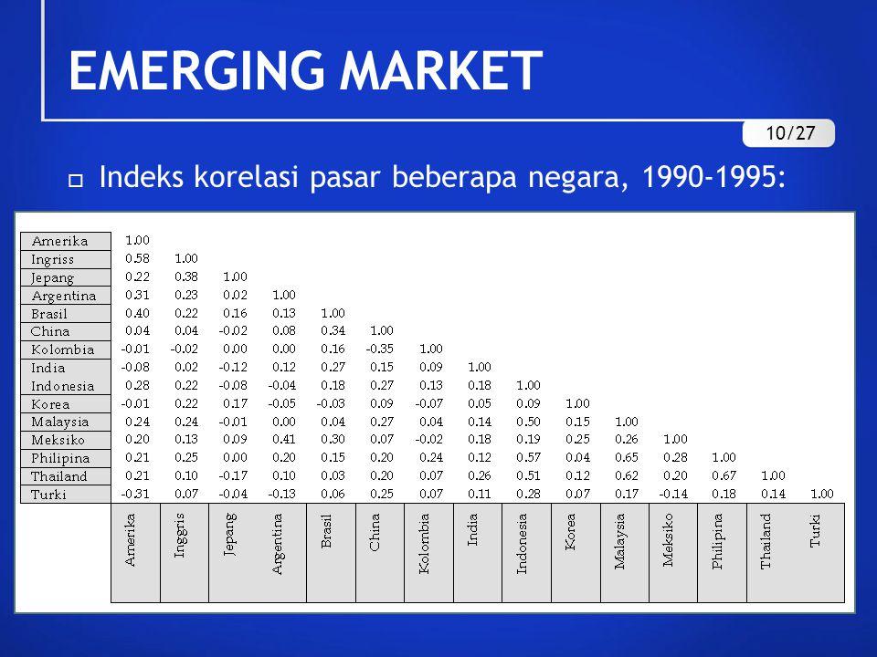 EMERGING MARKET  Indeks korelasi pasar beberapa negara, 1990-1995: 10/27