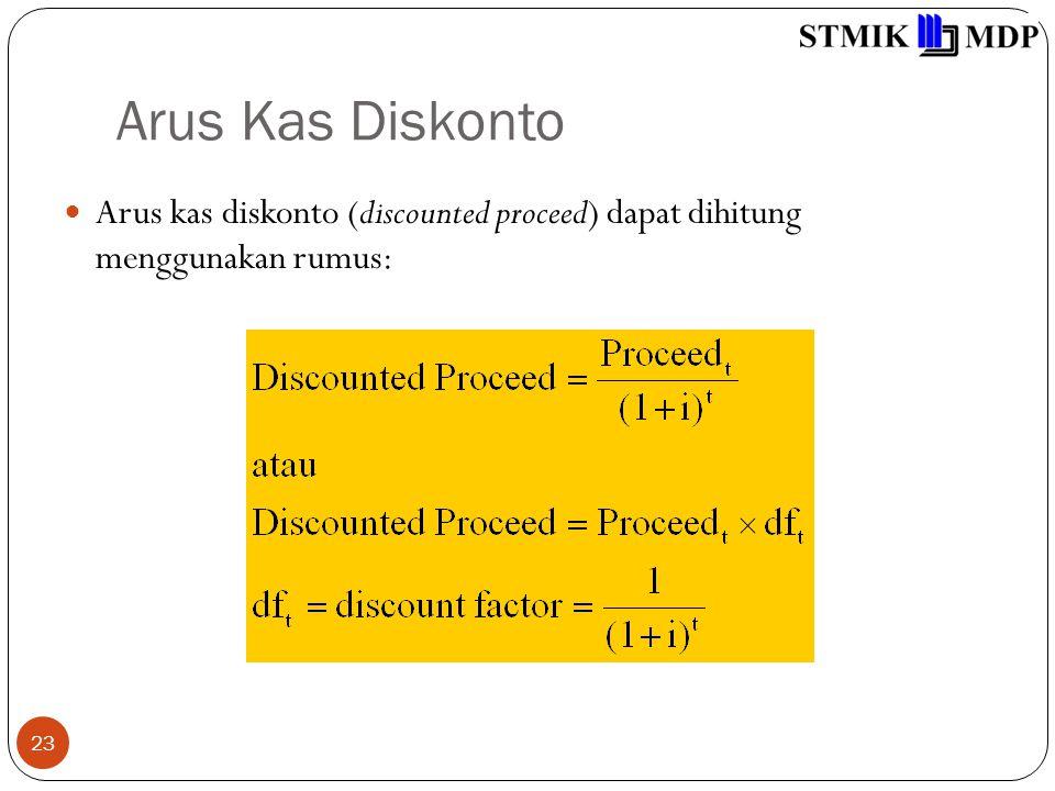 Arus Kas Diskonto 23 Arus kas diskonto (discounted proceed) dapat dihitung menggunakan rumus: