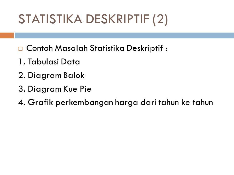 STATISTIKA INFERENSIA (1)  Disebut juga statistika Induktif.