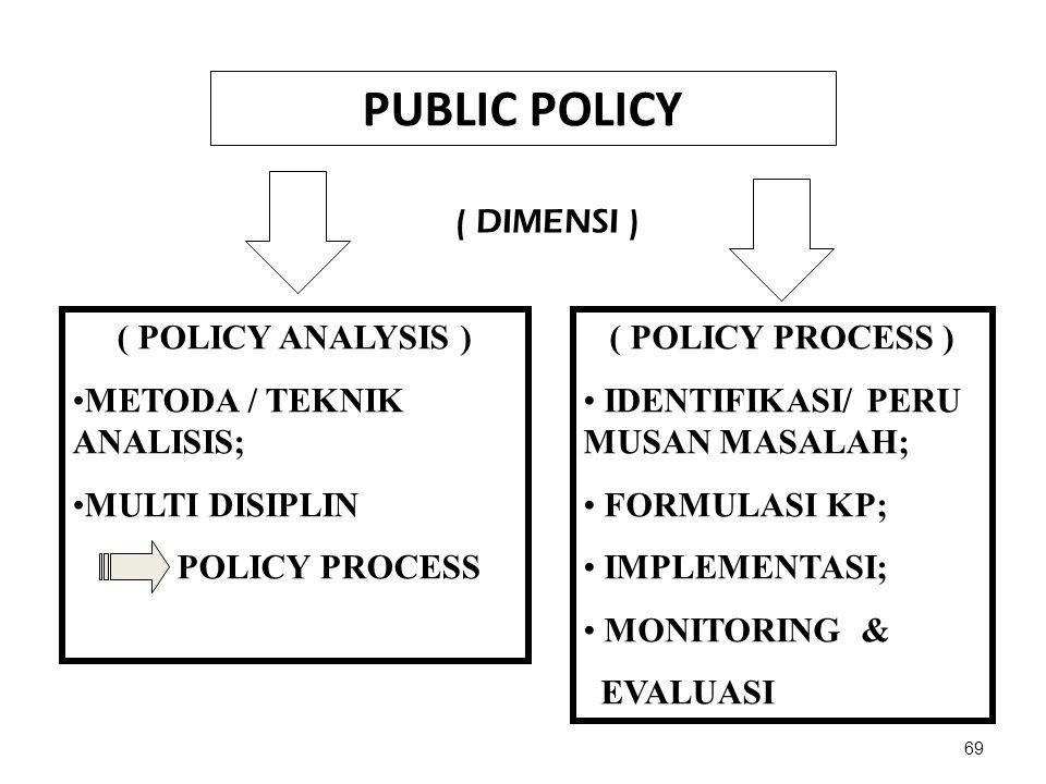 PUBLIC POLICY 69 ( POLICY PROCESS ) IDENTIFIKASI/ PERU MUSAN MASALAH; FORMULASI KP; IMPLEMENTASI; MONITORING & EVALUASI ( POLICY ANALYSIS ) METODA / T