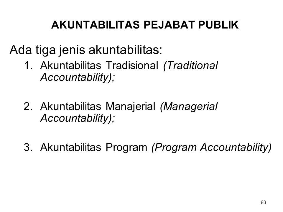 AKUNTABILITAS PEJABAT PUBLIK Ada tiga jenis akuntabilitas: 1.Akuntabilitas Tradisional (Traditional Accountability); 2.Akuntabilitas Manajerial (Manag