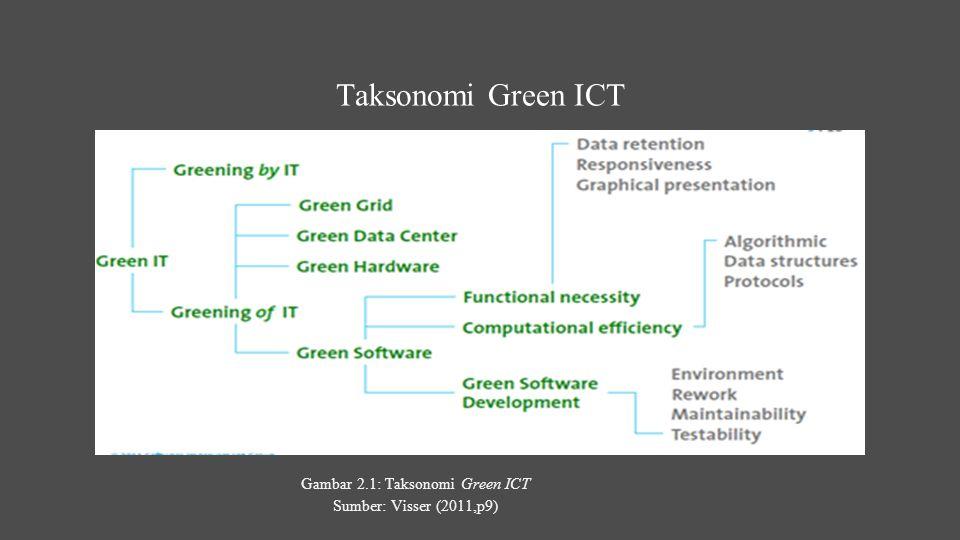 Taksonomi Green ICT Gambar 2.1: Taksonomi Green ICT Sumber: Visser (2011,p9)