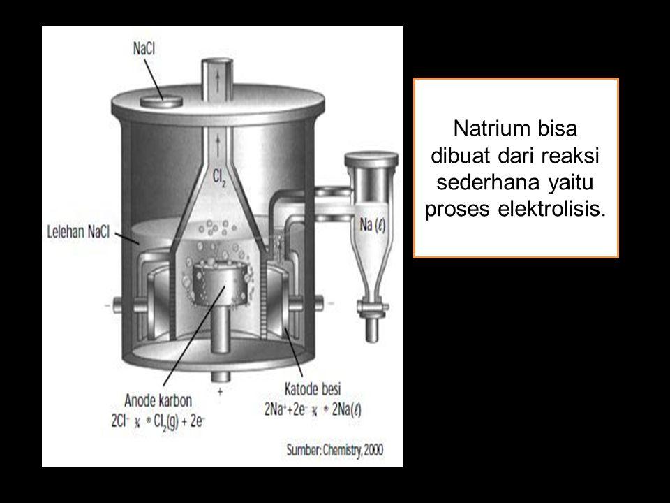 Natrium bisa dibuat dari reaksi sederhana yaitu proses elektrolisis.