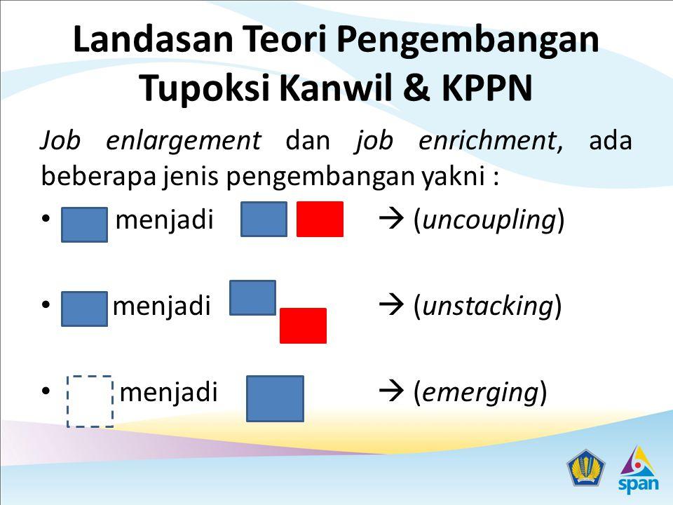 Landasan Teori Pengembangan Tupoksi Kanwil & KPPN Job enlargement dan job enrichment, ada beberapa jenis pengembangan yakni : menjadi  (uncoupling) m