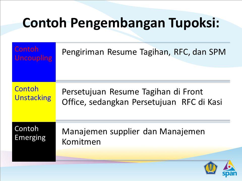 Contoh Pengembangan Tupoksi: Contoh Uncoupling Pengiriman Resume Tagihan, RFC, dan SPM Contoh Unstacking Persetujuan Resume Tagihan di Front Office, s