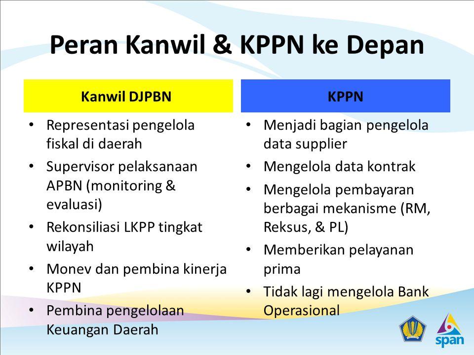 Peran Kanwil & KPPN ke Depan Kanwil DJPBN Representasi pengelola fiskal di daerah Supervisor pelaksanaan APBN (monitoring & evaluasi) Rekonsiliasi LKP