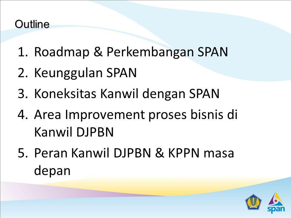Outline 1.Roadmap & Perkembangan SPAN 2.Keunggulan SPAN 3.Koneksitas Kanwil dengan SPAN 4.Area Improvement proses bisnis di Kanwil DJPBN 5.Peran Kanwi