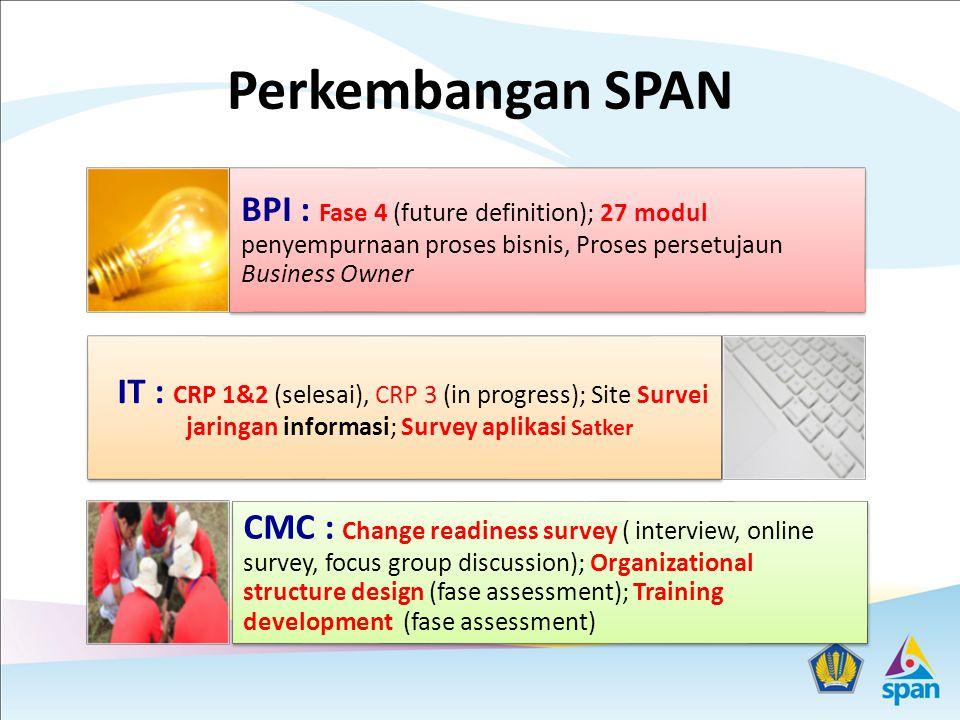 Perkembangan SPAN BPI : Fase 4 (future definition); 27 modul penyempurnaan proses bisnis, Proses persetujaun Business Owner IT : CRP 1&2 (selesai), CR