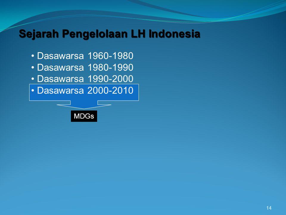 14 Sejarah Pengelolaan LH Indonesia Dasawarsa 1960-1980 Dasawarsa 1980-1990 Dasawarsa 1990-2000 Dasawarsa 2000-2010 MDGs