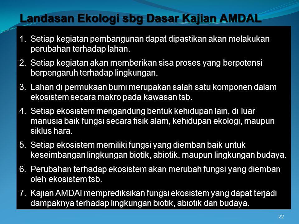 22 Landasan Ekologi sbg Dasar Kajian AMDAL 1.Setiap kegiatan pembangunan dapat dipastikan akan melakukan perubahan terhadap lahan. 2.Setiap kegiatan a