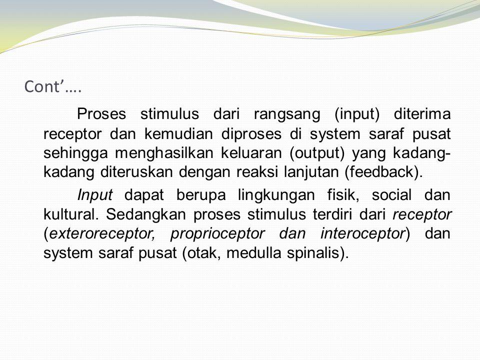 Cont'…. Proses stimulus dari rangsang (input) diterima receptor dan kemudian diproses di system saraf pusat sehingga menghasilkan keluaran (output) ya