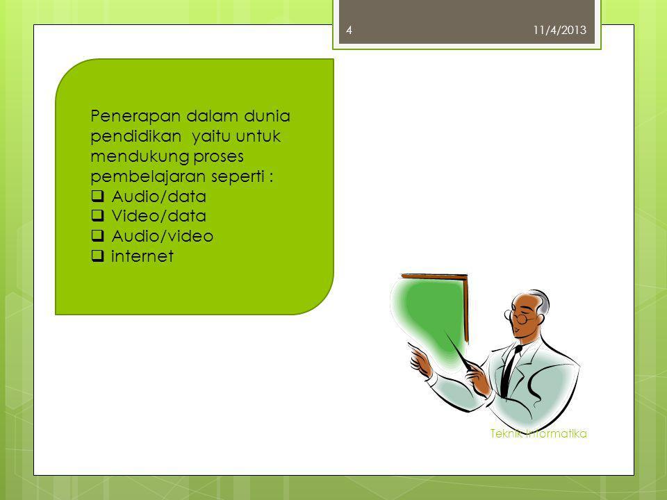 Penerapan dari Teknologi Informasi dan Komunikasi :  Perusahaan  Dunia Bisnis  Perbankan  Pendidikan  Kesehatan 11/4/2013 Teknik Informatika 3