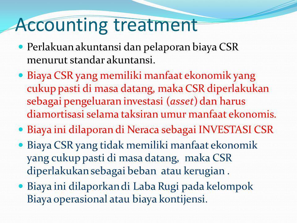 Accounting treatment Perlakuan akuntansi dan pelaporan biaya CSR menurut standar akuntansi. Biaya CSR yang memiliki manfaat ekonomik yang cukup pasti