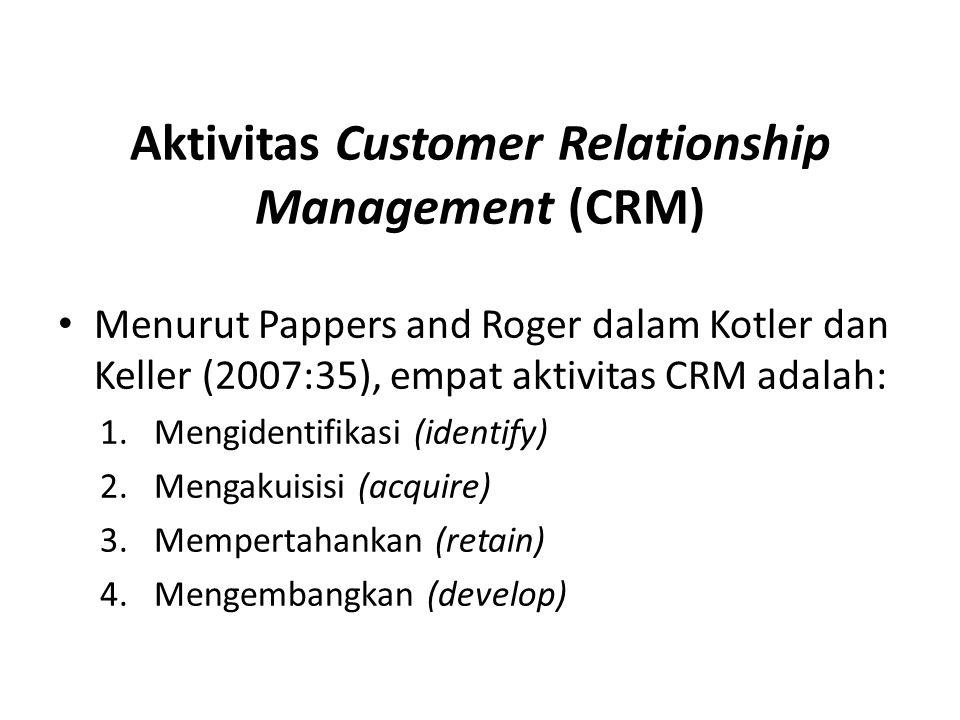 Aktivitas Customer Relationship Management (CRM) Menurut Pappers and Roger dalam Kotler dan Keller (2007:35), empat aktivitas CRM adalah: 1.Mengidenti